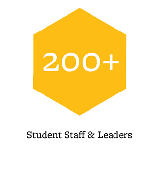 200+ student staff & leaders