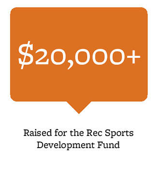 $20,000+ raised for the Rec Sports Development Fund