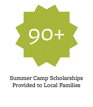 90+ summer camp scholarships provided to local families