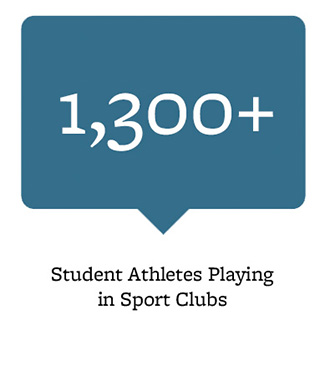 1,300+ student athletes playing in sport clubs